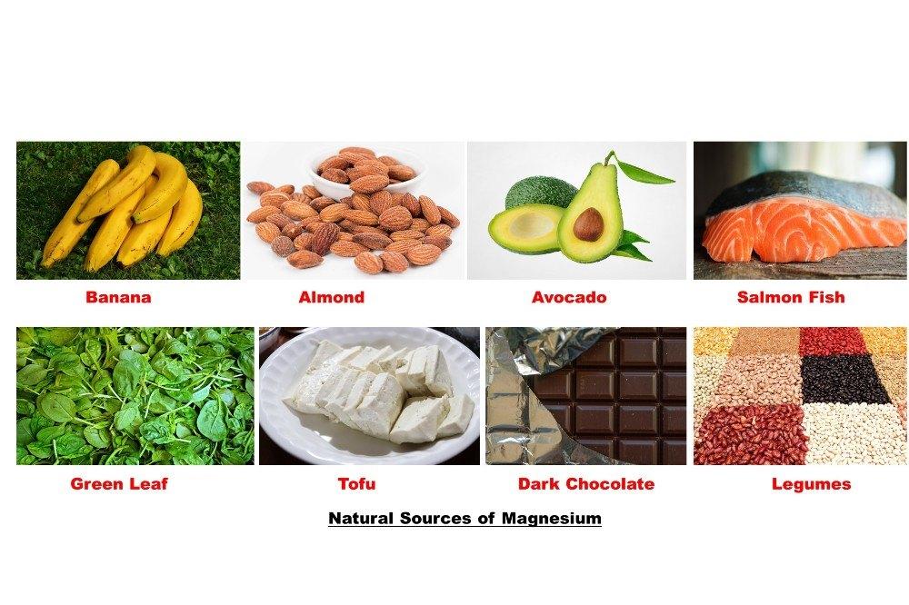 Magnesium-TestoGen Ingredient