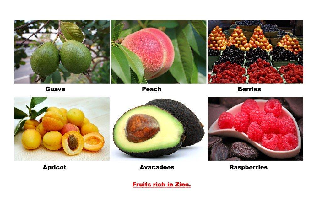 Zinc-TestoGen Ingredient